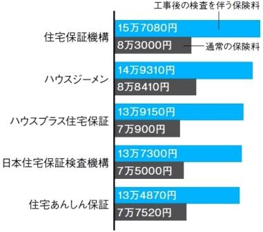 工事後検査.jpg
