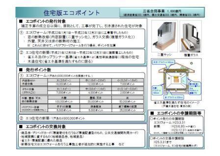 住宅エコポイント3.JPG