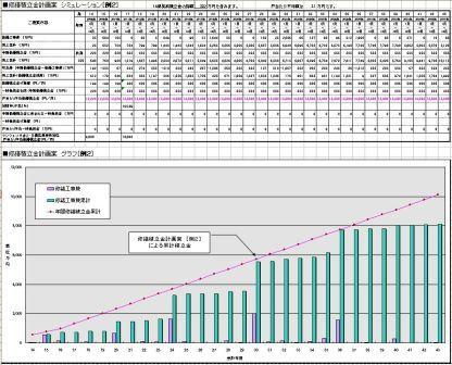 長期修繕計画 グラフ1