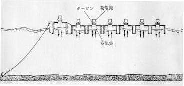 波力発電.jpg