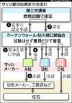 サッシ耐火性.jpg