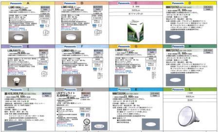 LED化照明器具PANA仕様圧縮.JPG
