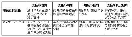 アフターサービス.JPG