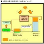 マンション太陽光発電3.jpg