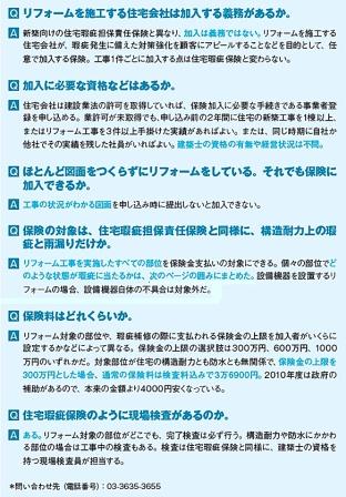 リフォーム瑕疵保険.jpg