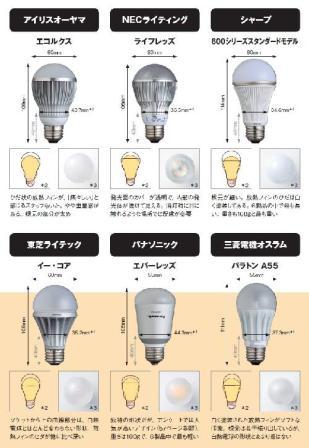 LEDランプ.jpg