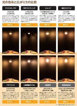 LEDランプ2.jpg